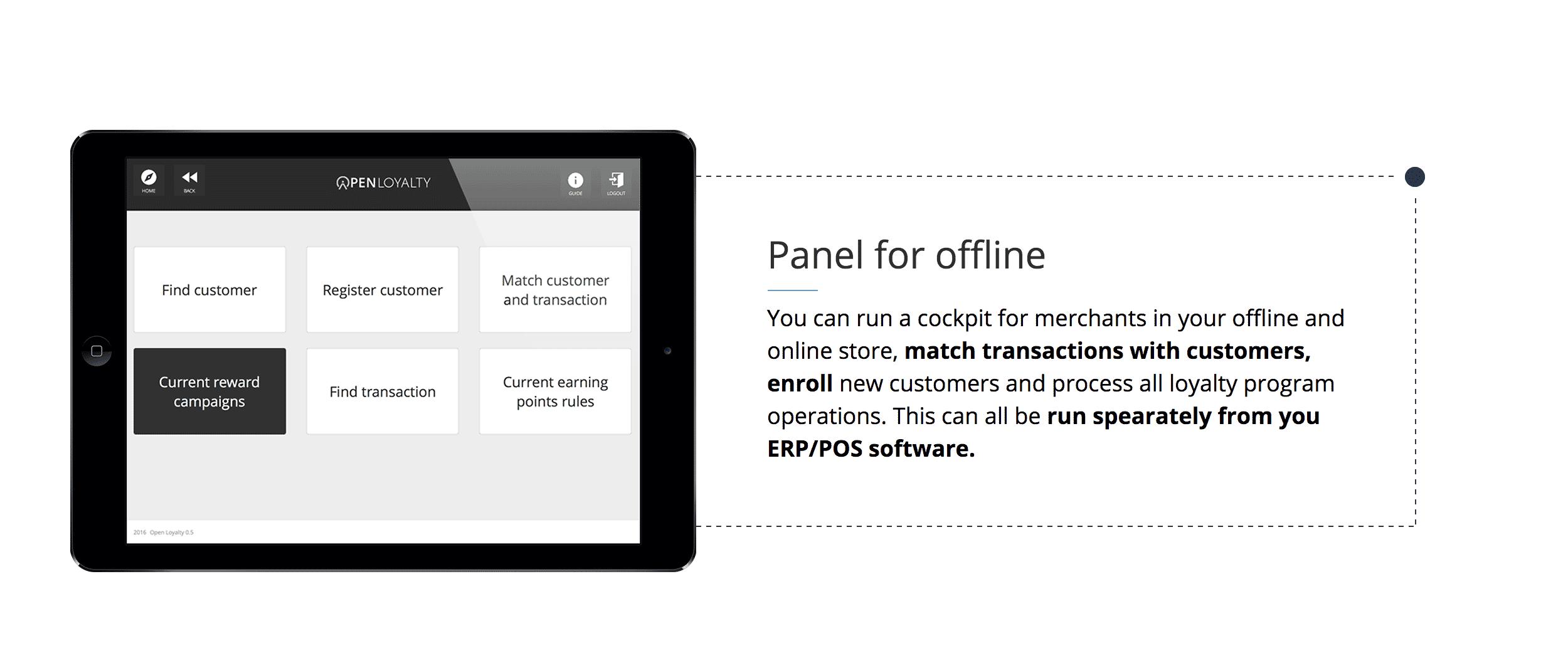 From Offline to Online